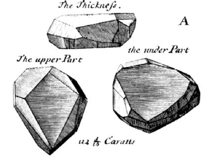 Traverniers Diagram Of The Hope 112 Carat Diamond in Rough Form