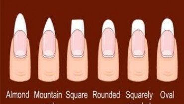 Important Facts About Shapes Of Nails 001